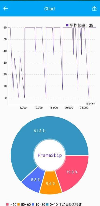 fpsviewer—实时显示fps,监控Android卡顿的可视化工具