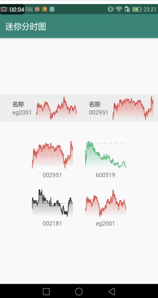 股票控件StockView